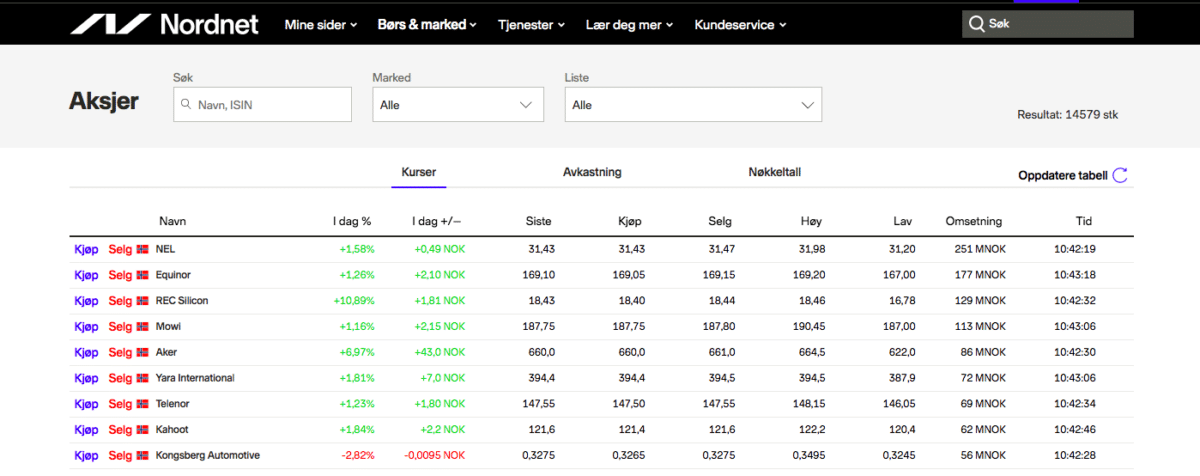 srcset=https://xn--privatkonomi-0jb.net/wp-content/uploads/Skjermbilde-2021-01-19-kl.-10.58.31-1200x476.png