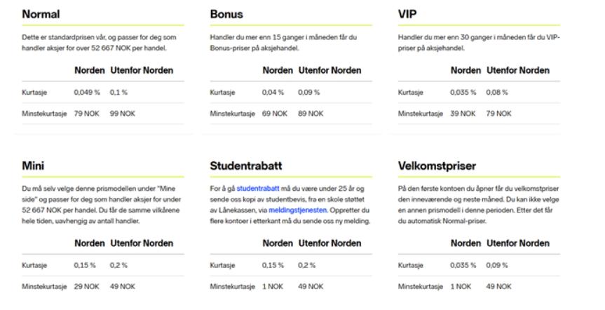 srcset=https://xn--privatkonomi-0jb.net/wp-content/uploads/Skjermbilde-2021-01-19-kl.-11.10.42.png